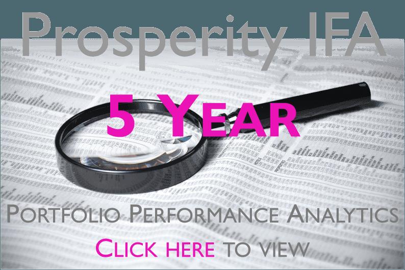Q2015 Perf Analytics2